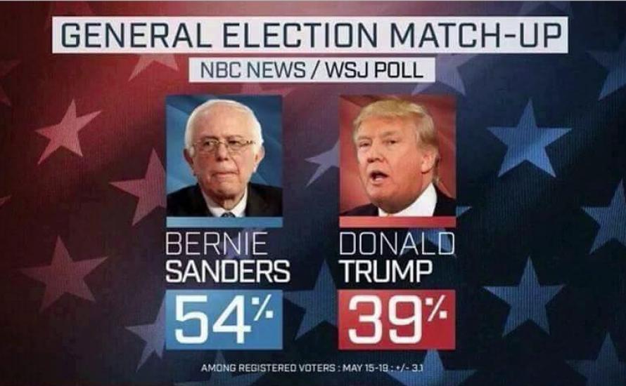 Hätte Sanders gewinnen können?