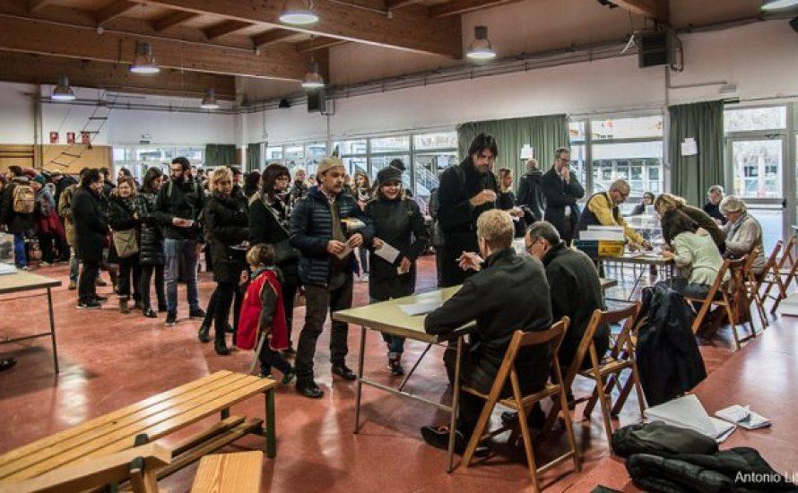 Wahlen in Katalonien: Mehrheit stimmt für die katalanische Republik und gegen den Artikel 155